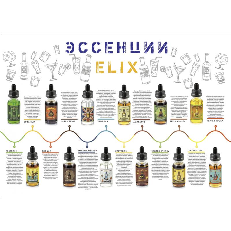 Вкусовые эссенции ELIX в ассортименте